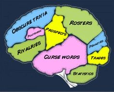My brain during hockey season. Blackhawks Hockey, Hockey Mom, Ice Hockey, Funny Hockey, Hockey Stuff, Rush Lyrics, Rush Songs, Fort Wayne Komets, Terry Pratchett Discworld