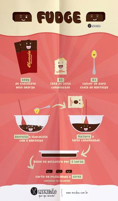 Infográfico de receita de Fudge de Chocolate, muito fácil e rápido de fazer e você só precisa de 3 ingredientes
