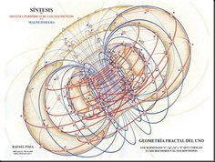 Elements and the Magnetosphere (Rafael Poza, 2008)