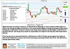 Today's #RBOB #Gasoline report - Stock Trading Community - News, Penny Stocks, Forex, Day Traders