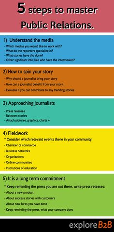 5 Step Guide to Public Relations - exploreB2B