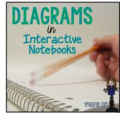 Using Diagrams in Interactive Notebooks: