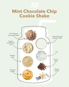 Diet Shakes, Shake Diet, Smoothie Recipes, Smoothies, Snack Recipes, 310 Nutrition Shake, 310 Shake Recipes, Flavored Waters, Mint Chocolate Chip Cookies