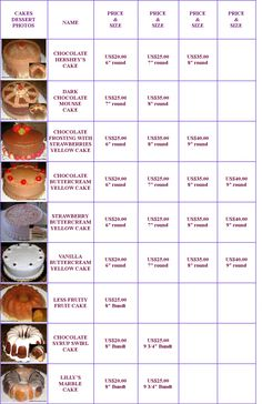 35 Best Cake Chart Images Food Pound Cake Mudpie