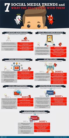 7 Social Media Trends and What The Hell To Do With Them We come across many…