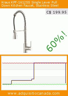 Kraus KPF-1612SS Single Lever Pull Down Kitchen Faucet, Stainless Steel (Tools & Hardware). Drop 60.01%! Current price C$ 199.95, the previous price was C$ 500.00. https://www.adquisitiocanada.com/kraus/kpf-1612ss-single-lever