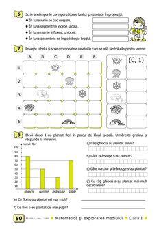 Clasa I. Visual Perceptual Activities, After School, Homeschooling, Bullet Journal, Map, Visual Perception Activities, Location Map, Maps, Homeschool