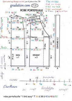 gradation csm depuis la base T38. gradation T36, T40, T48, T52 du patron n°35 robe portefeuille l'ete sexy ! gradation T34 à T54 : T42, T44, T46, T50. * pour les entres tailles voir schéma explications bas feuille !