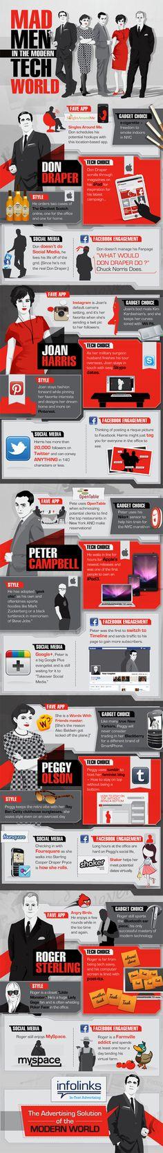 ¿Cómo sería Mad Men si contara con las nuevas tecnologías de la actualidad? @PuroMarketing #infografia #publicidad