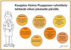 Viikkotehtävät - Värinautit Finland, Chart, Sun, Solar