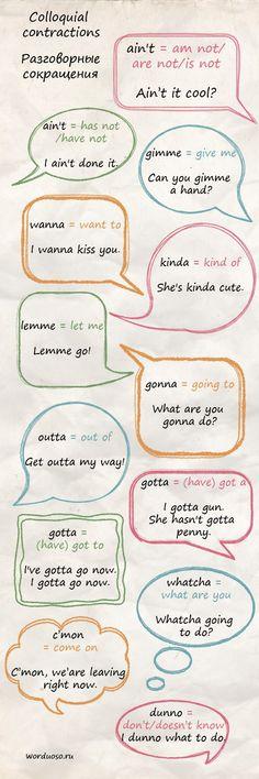 Разговорные сокращения в английском