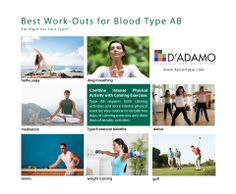 Best Work-outs for Blood Type AB. Balance three days of aerobic exercise such as running or biking and two days of calming exercise such as yoga or tai chi. Way 5 'back to the Essence.' of ACTION versus RELAXATION Calming Activities, Physical Activities, Ab Blood Type, Blood Types, Ab Diet, Diet Foods, Blood Groups, Eat Right, Aerobics
