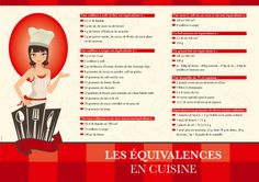 1000 images about tableau de mesure on pinterest for Equivalence mesure cuisine