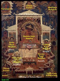 Annotated image. Click on image to enlarge. Tibetan Art, Tibetan Buddhism, Buddhist Art, Buddhist Wheel Of Life, Thangka Painting, Bhutan, Tantra, Canvas Artwork, Buddha