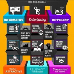 What direction are you going with in your #SocialMedia Plan? #Infographic #StoneSquared