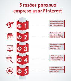 Vejamos abaixo 5 razões para sua empresa utilizar Pinterest como ferramenta de marketing. #Dicas#Pinterest#MarketingDigital#Work