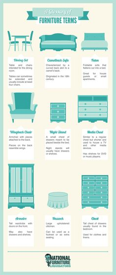 Furniture Design Glossary a glossary of furniture terms | interior design guides | pinterest