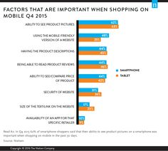 Shop 'til They Drop… Or At Least Until Their Thumbs Hurt: Getting to Know the Mobile Shopper #mobilizingshoppers