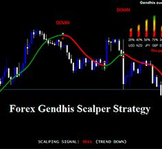 Daily forex system 2020