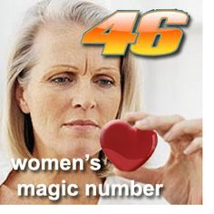 46 is the magic age for menopause in women wanting to avoid heart disease and stroke