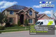 Flush Mounted Solar PV