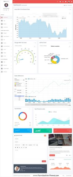 Smart  Bootstrap  Admin Dashboard Template For University