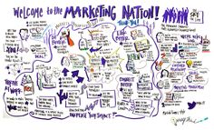 Keynote: Welcome to the Marketing Nation! - Phil Fernandez & Patty Azzarello #MUS13