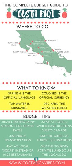Great tips for Costa Rica travel on a budget. Head to the Costa Rica Vibes website for more helpful info. #cosstarica #travel