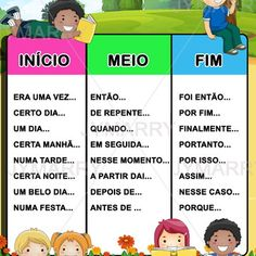 Learn Brazilian Portuguese, I Love School, Fairy Tales For Kids, Study Inspiration, Seo Tips, Math Lessons, Writing Tips, Banner, Literacy