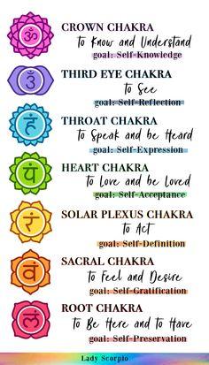 Are you ready for beautiful transformation in your life? Chakra box will help you align mind, body, and soul. The chakra box will help you keep balanced. Chakra System, Meditation Mantra, Heart Chakra Meditation, Meditation Tattoo, Yoga Mantras, Meditation Crystals, Chakra Symbole, Plexus Solaire, Chakra Alignment