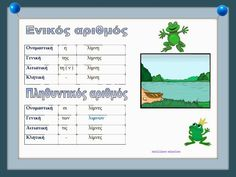 Learn Greek, Greek Language, Kids Corner, Infant Activities, Special Education, Grammar, Teacher, Feelings, Learning