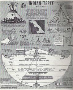 These are the instructions I used to make my twelve foot tipi.  Next one will be bigger, LOL!