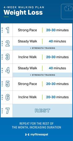 4-Week Walking Plan for Weight Loss | Walking | MyFitnessPal