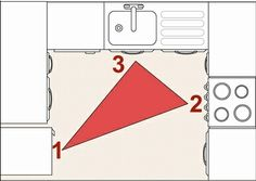 Planning An Accessible Kitchen