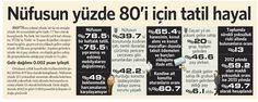 Türkiye nüfusunun yüzde 40'ının evinde çatı sızdırıyor; duvarlarda nem var, pencere pervazları ÇÜRÜK! Arallık 2014.