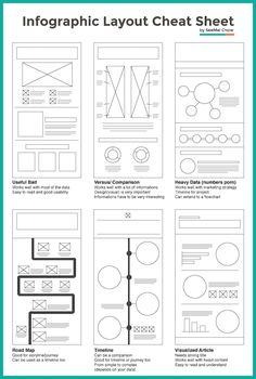 Layout Cheat Sheet: Making the Best Out of Visual Arrangement
