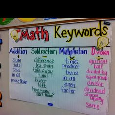 Math Key Words