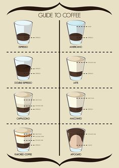 Infographic design for Afters Espresso & Desserts
