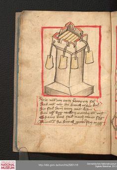 Feuerwerkbuch 1420-25 Hs 25801  Folio 7v