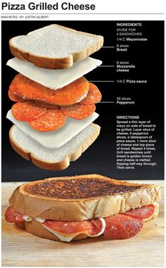 Pizza Grilled Cheese Sandwich...wouldn't use the mayo....would put a little butter on the bread before cooking!