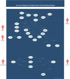 College admission usecase diagram use case diagram templates a uml use case diagram showing online movie ticket booking system you can edit this uml use case diagram using creately diagramming tool and include in ccuart Image collections