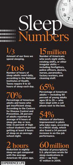 Sleep-Numbers
