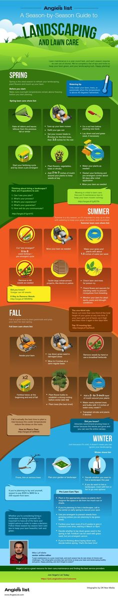 In this infographic, we've compiled a list of tips and tricks from lawn care professionals on how to maintain your lawn during each season. Hinterhof mit unterhaltsamen Feuerstellen Infographic: Season-by-Season Guide to Lawn Care