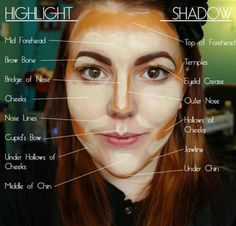 Beauty is paint-by-numbers. Contouring is king.