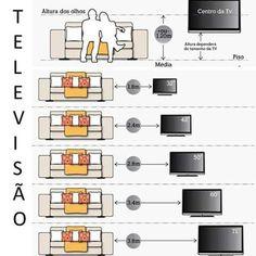 Posicionar a tv Mais