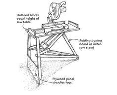 A folding miter-saw stand - Fine Homebuilding Tip