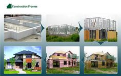 Prefabricated Houses Light Steel Structure Modular Homes