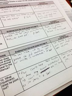 Citing evidence from the novel - part of my To Kill a Mockingbird unit. English language arts