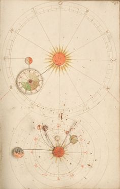 Flemish astronomical manuscript, c. 1800 with volvelles - Flemish astronomical manuscript, c. 1800 with volvelles Art Journal Pages, Constellations, Arte Peculiar, Art Ancien, Sacred Geometry, Occult, Wall Prints, Aesthetic Wallpapers, Artsy