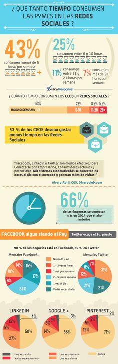 Infografía: Redes Sociales en las Empresas @♚ Alvaro